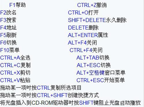 电脑键盘快捷键大全_电脑快捷键使用大全,详细教您只需看这篇就够了, - 装机吧