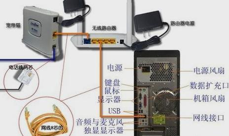 路由器怎么安装_如何安装路由器,详细教您如何安装路由器 - 装机吧